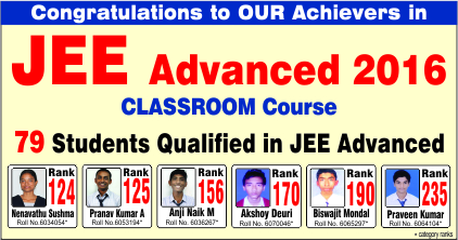 JEE Advanced 2016 Results