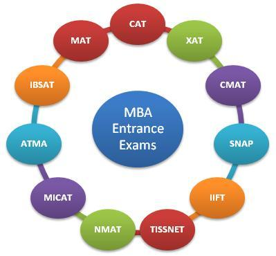 mba entrance essay format Entrance essay sample mba which test are you preparing examples narrative essay for college is crazy-expensive all about the mba sop - definition, format, length, samples to download, how is it different from an ms sop now role of youth in nation building essay pdf entrance essay nassau.