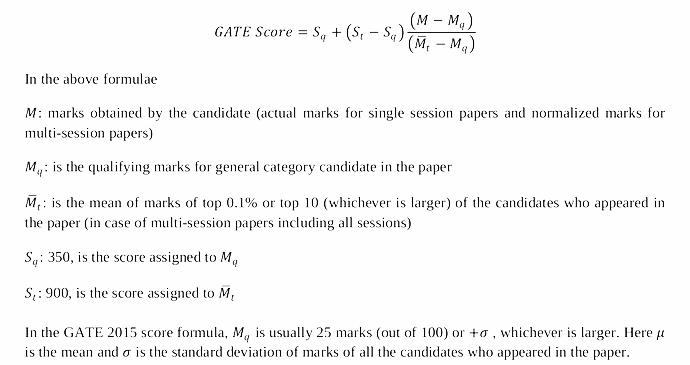 Calculation of GATE Score for all papers